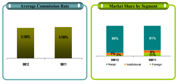 rate_market_share_ASP