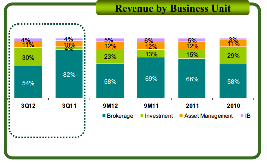 revenue_structure_ASP