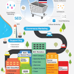Электронная коммерция Таиланда 2014 (иконографика)