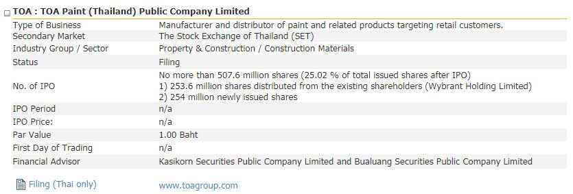 данные об IPO на SET TOA Group