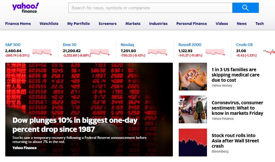 на глобальных рынках в марте 2020 года пролилось много крови - скриншот из Yahoo! Finance, сделанный на память 12.03.2020