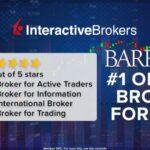 Interactive Brokers: российским клиентам скоро укажут на дверь?