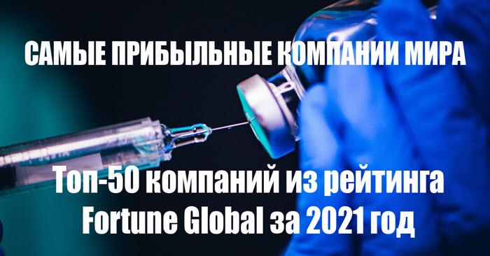 самые прибыльные компании мира во время пандемии коронавируса COVID-19